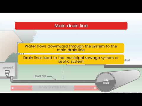 How Your Drain Waste Vent System Works