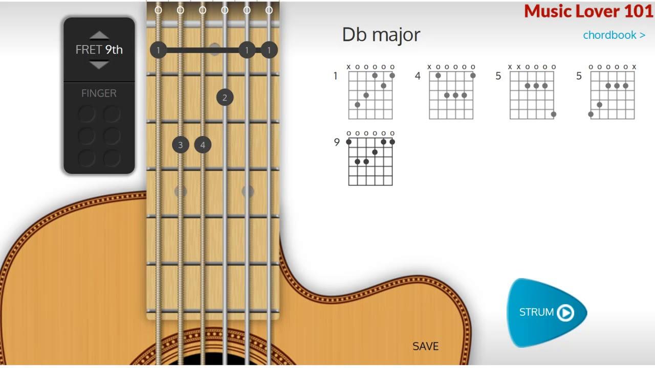 D Flat Or C Chord Guitar Youtube