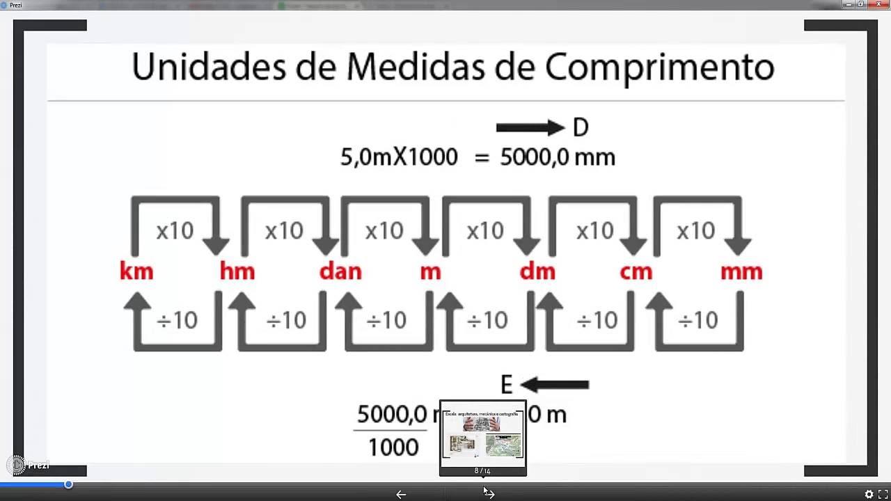 Autocad 2017 escala e unidade de medida youtube for Escala de medidas