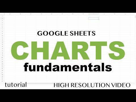 Google Sheets Charts / Graphs Tutorial