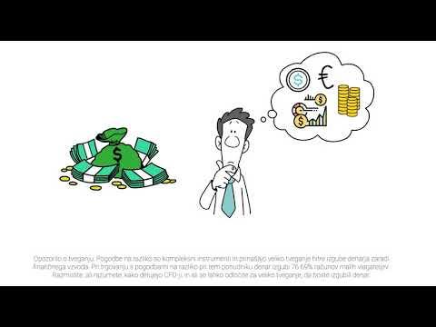 Profitlevel   ProfitLevel   Izobraževanje - Demo račun