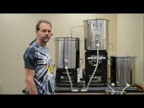 EBC III Electric Brewery in Action