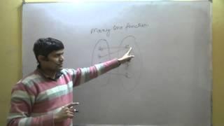 Class 12 XII Maths CBSE Functions 01 thumbnail