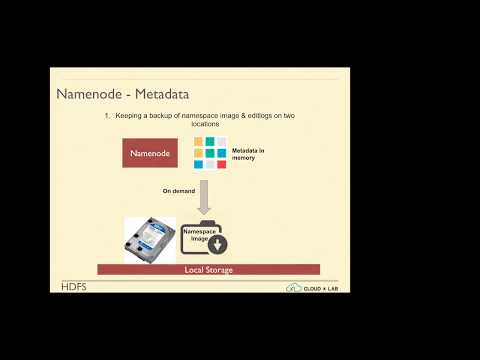 HDFS - Hadoop Distributed File System | Session 5 | CloudxLab