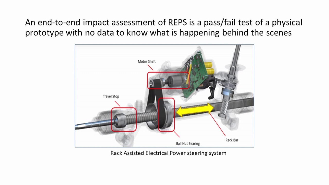 Preview image for 205: Digital Engineering Tool for Impact Assessment in Rack Based EPS Systems video