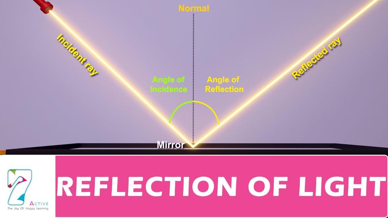 Reflection Ray Diagram Ks3 Hayman Reese Trailer Brake Controller Wiring Of Light Youtube
