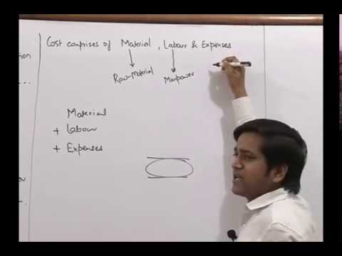 Introduction to Cost Accounting by Raj K Agarwal