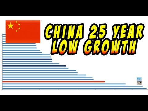 Global Financial Weakness Shakes Stock Markets as China Growth Drops!