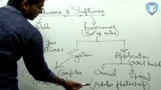 Introduction to Information Technology thumbnail