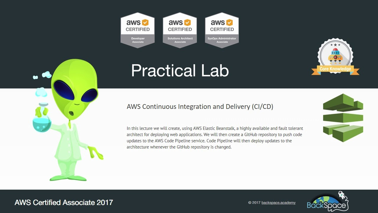 Continuous Integration and Delivery (CI/CD) with AWS CodePipeline 1