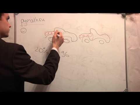 Видеоурок по математике в1