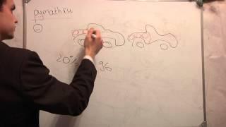 ЕГЭ математика В1.Видео урок онлайн. 2013.