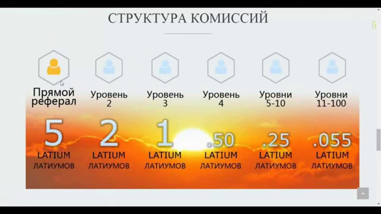 Криптовалюта latium coin мартингейл для бинарных опционов отзывы