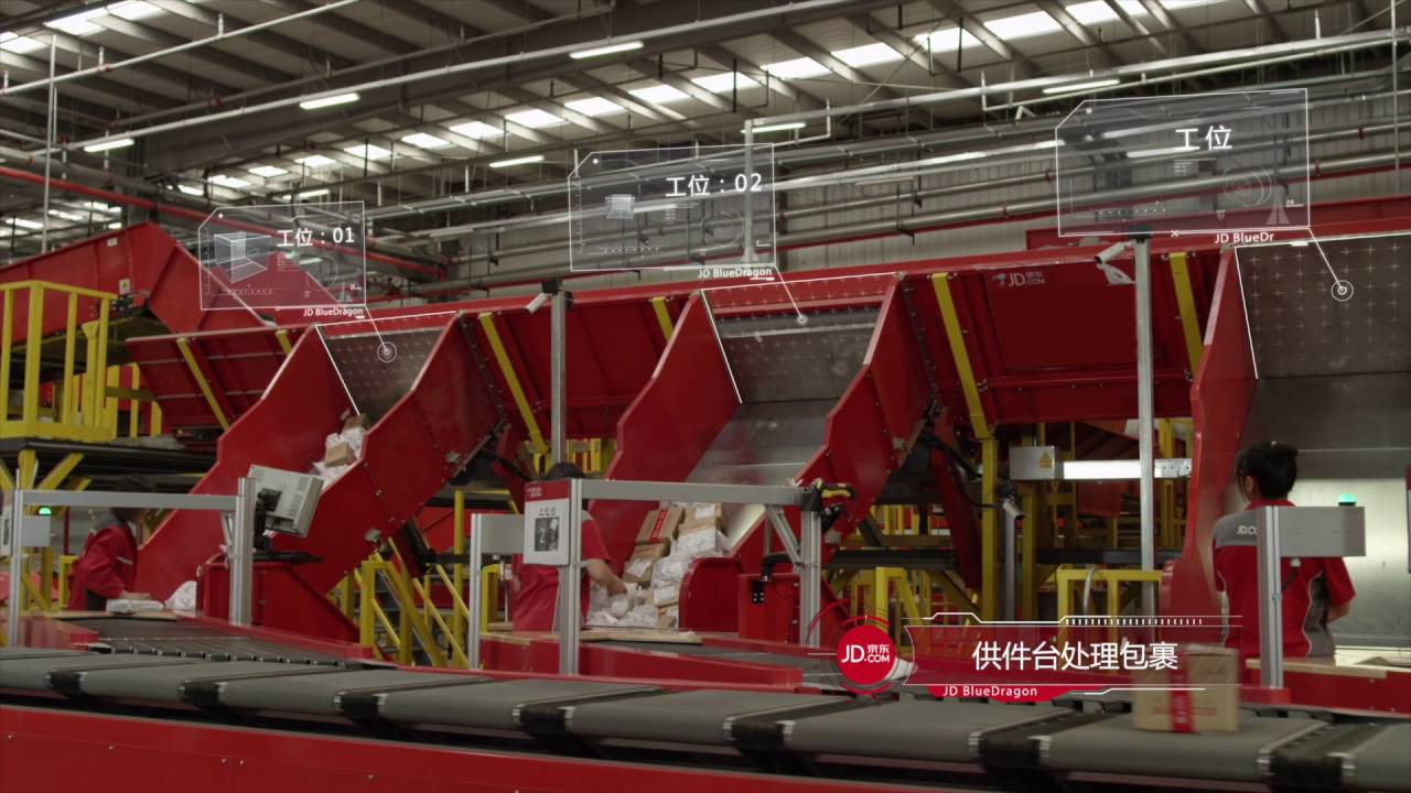 JD.com's Automated Logistics And Warehouse Complex In Gu