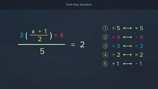 Nerdstudy: Solving Multi-Step Equations thumbnail