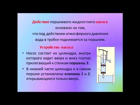 Физика 7 класс Поршневой жидкостный насос