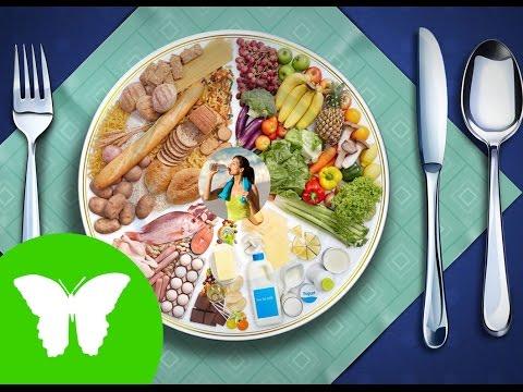 La Eduteca - La dieta saludable