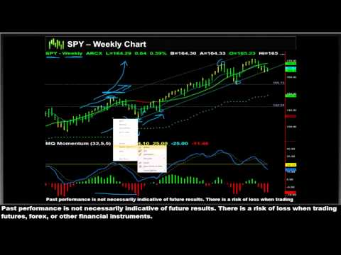 Equity Portfolio Protection with Options Webinar