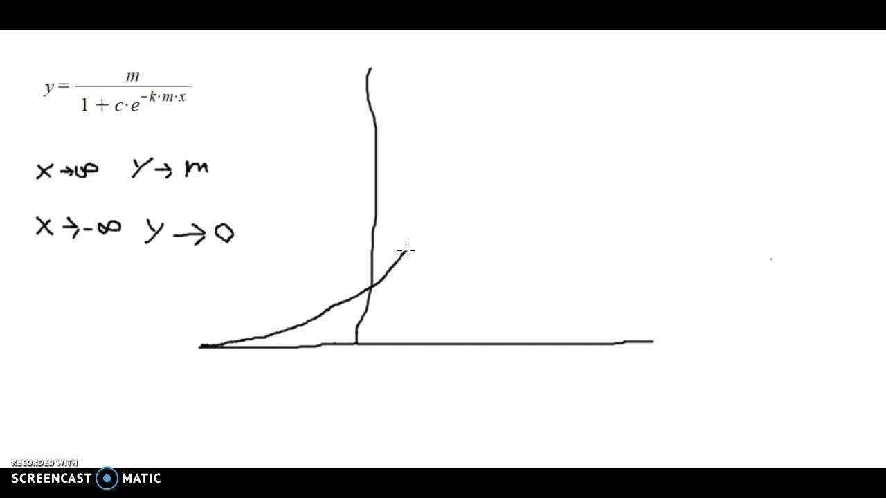 Mat A: Differentialligninger : Logistisk vækst part 2
