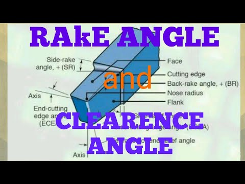 rake angle and clearance angle in detail