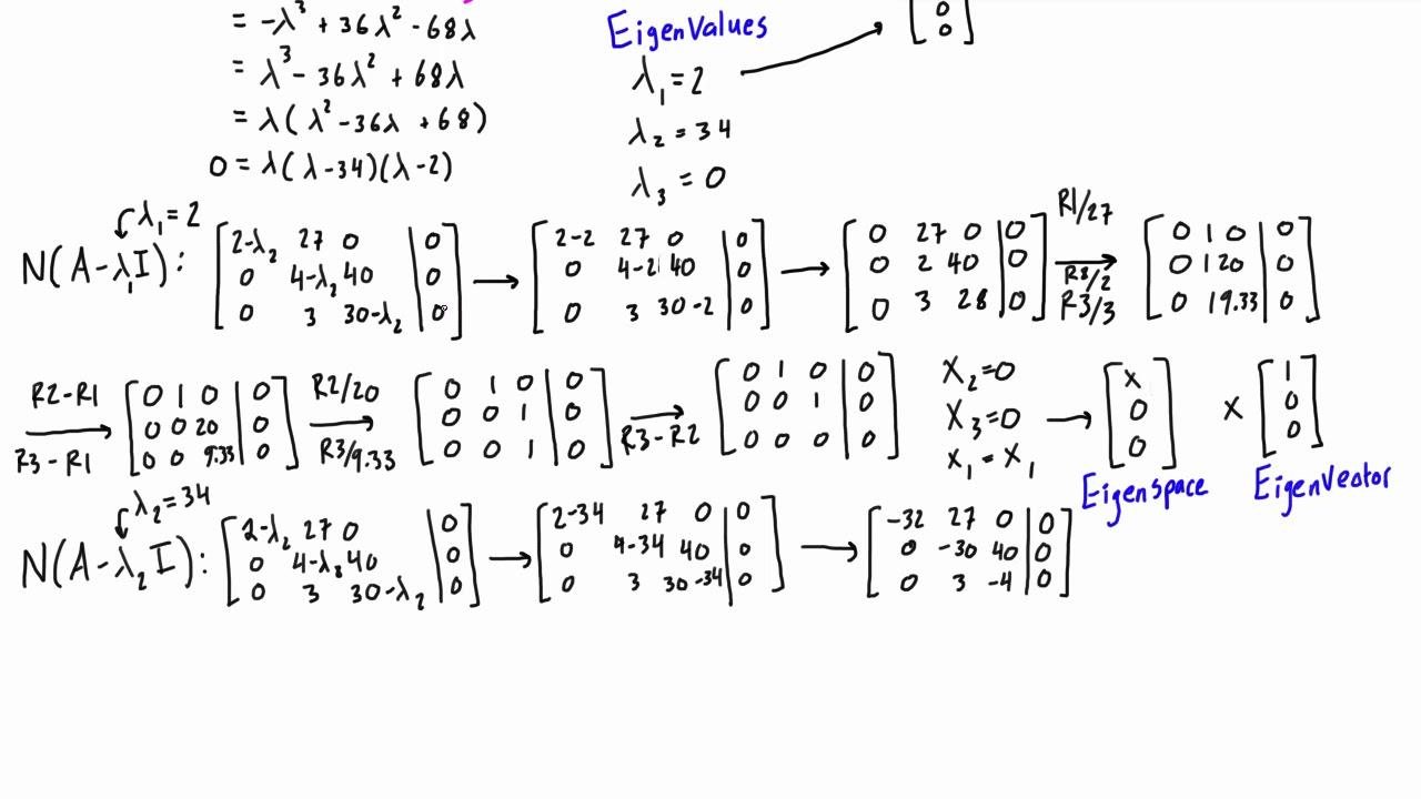 Download Find the eigenvalues and eigenvectors of a 3x3 matrix