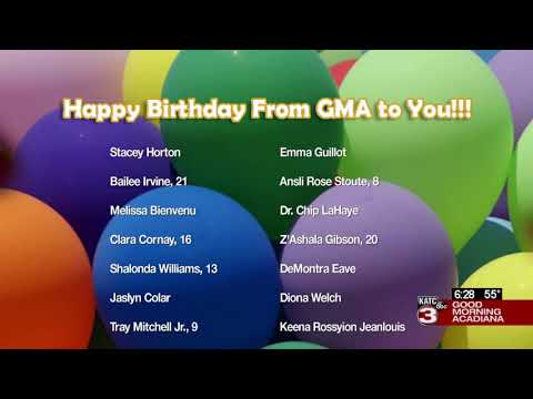 Today's Birthdays 04-17-2020
