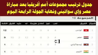 جدول ترتيب مجموعات أمم أفريقيا بعد مباراة مصر وسوازيلاند اليوم الثلاثاء
