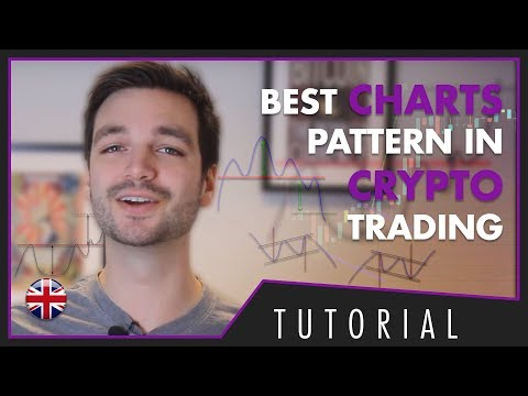 Best Chart Patterns In Crypto Trading For Success!