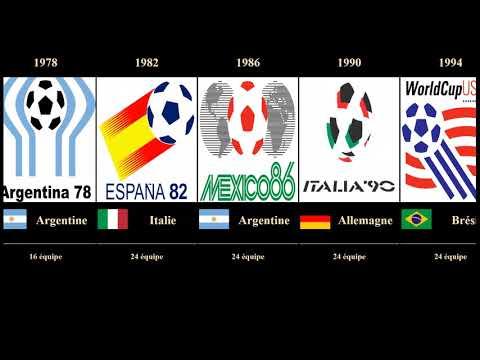 Champions De La Coupe Du Monde 1930-2026