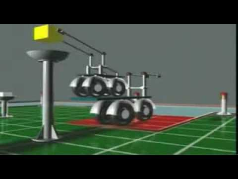 abu-robocon-2008-pune,-india-theme-full-hq-video-including-rules-animation