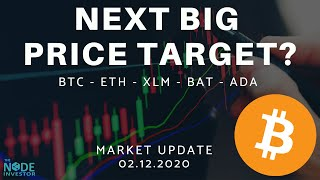 Bitcoin Over $10K!  What's The Next Big Target?  Alts Are Strong But Watch The BTC Dominance Chart