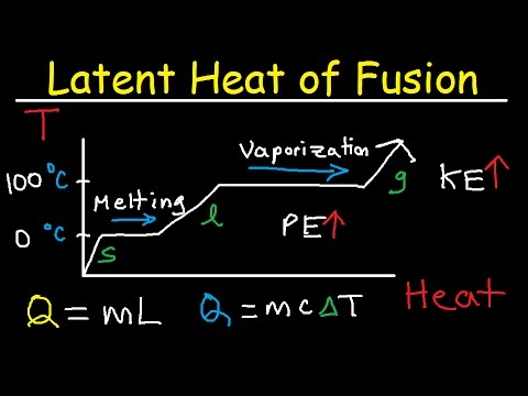Latent Heat of Fusion and Vaporization, Specific Heat Capaci