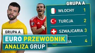 EUROprzewodnik: GRUPA A - analiza przed EURO 2020