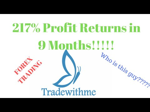 Myfxbook Account & 217% Profit in 9 Months + Signal Service