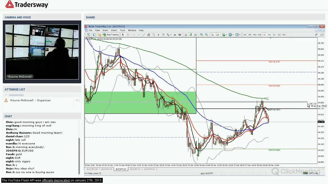 How to trade forex from scratch video