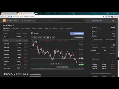 FOREX CLUB Libertex - пополнение счета, открытие сделки и снятие средств с помощью QIWI кошелька