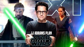 Star Wars! JJ Abrams HUGE Change For Episode 9 Revealed! (Star Wars News)