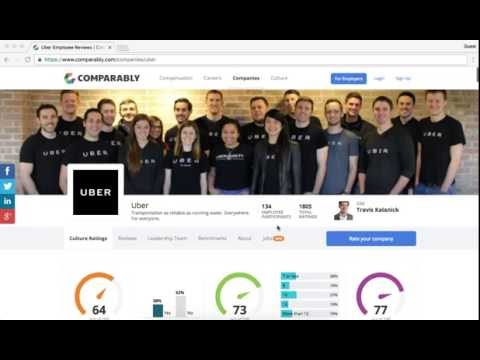 Uber benefits and employee culture ratings