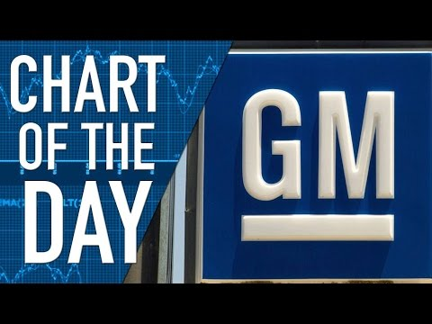 Faulty Ignition Case Could Lead to Criminal Charges Against GM