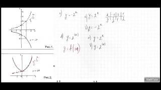Алгебра 10-11 классы. 33. Построение графиков показательных функций