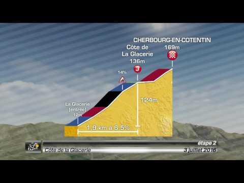 Profil Col Stage 2 Cote De La Glacerie