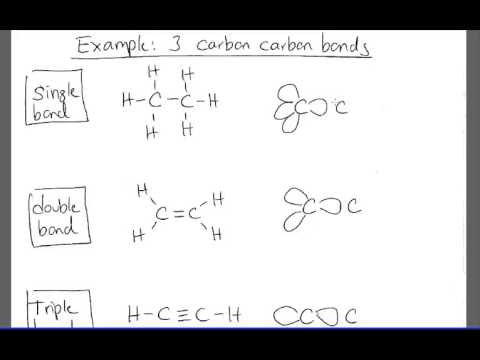 Valence Bond Theory - YouTube