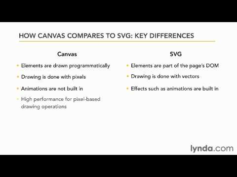 0302 Understanding The Differences Between Canvas And SVG
