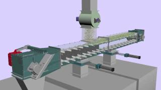 MoveMaster® T Chain Conveyor -- Material transport in two directions.
