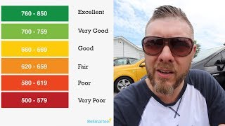What Its Like Financing a $10,000 Vehicle at a Buy Here Pay Here Car Lot   IN HOUSE FINANCING 2019