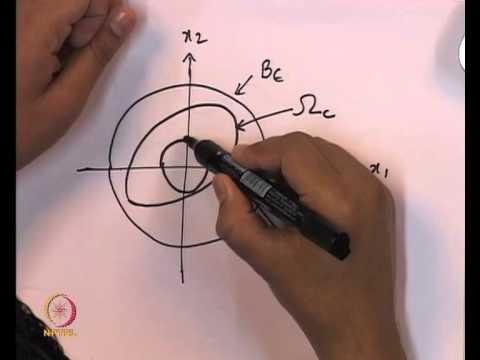 Mod-01 Lec-07 Lyapunov theorem on stability