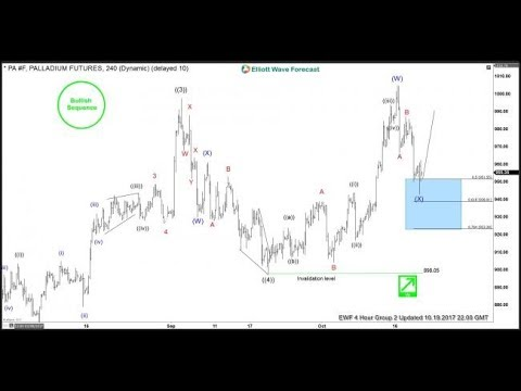 Step By Step Elliott Wave Forecast For Platinum Traders