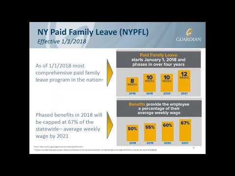 New York Paid Family Leave - What Employers Need to Know