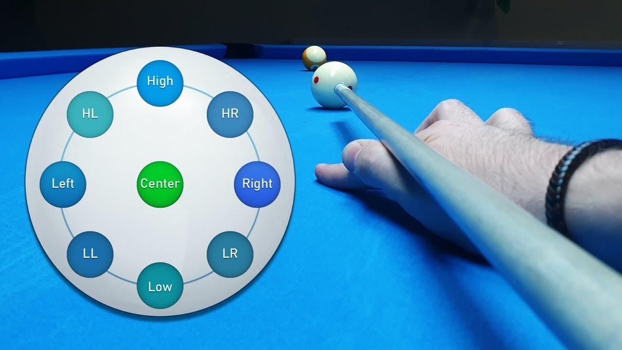 Cue Ball Analysis | 9 Ways to Play One Shot