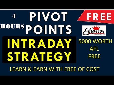 Pivot Trading System Amibroker